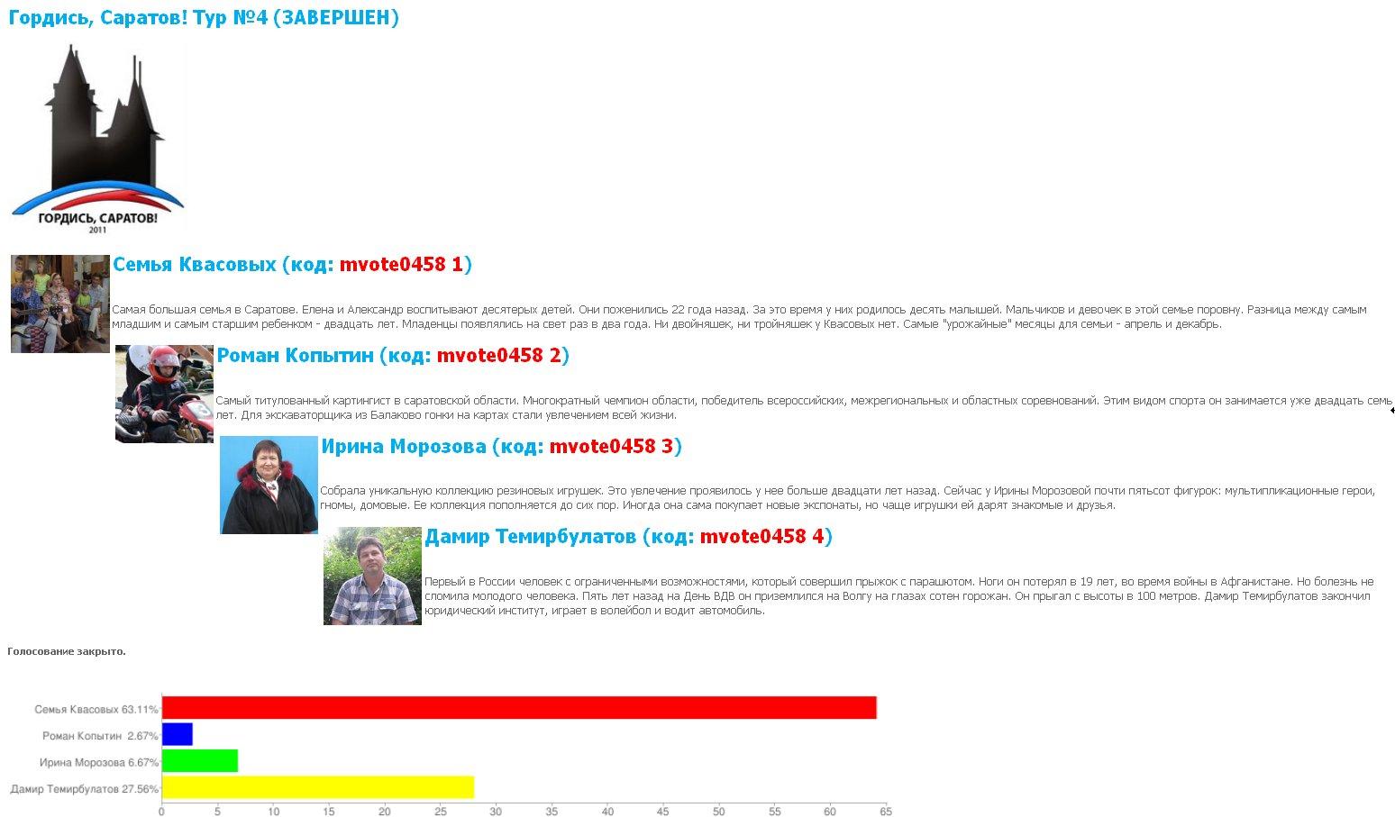 sms знакомство на сайте